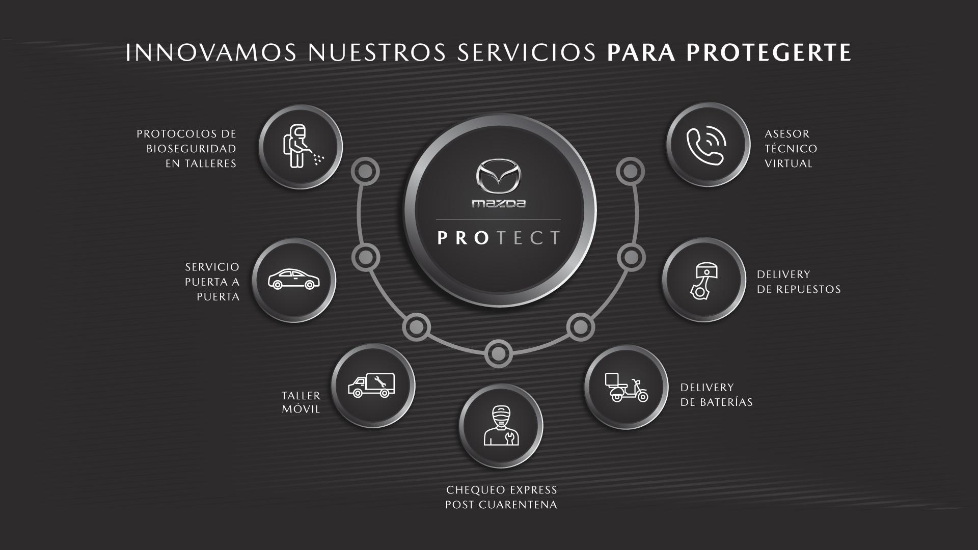 cambio-Banner-web-Mazda-protect